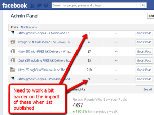 rough stuff oak facebook statistics